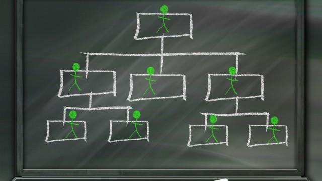 申请材料准备之组织结构图