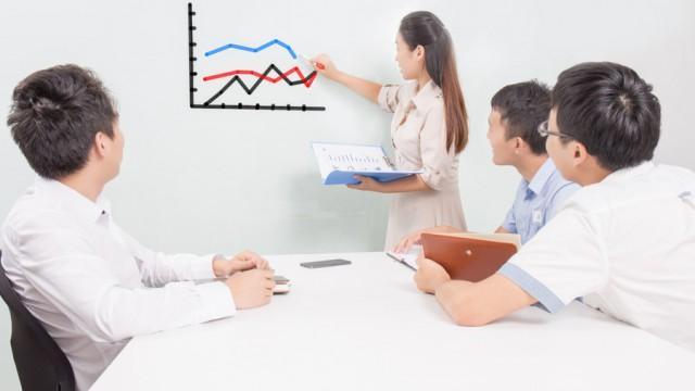MBA知识:常见商业分析法