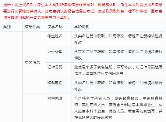 研招网发布:2020研招统考正式报名10日开始,持续至本月底