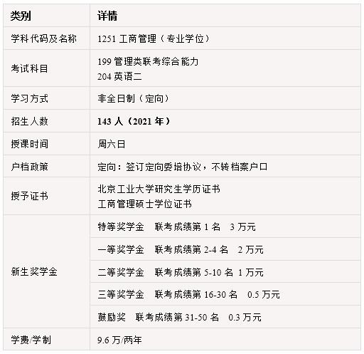2022年北京工业大学MBA预面试正式启动
