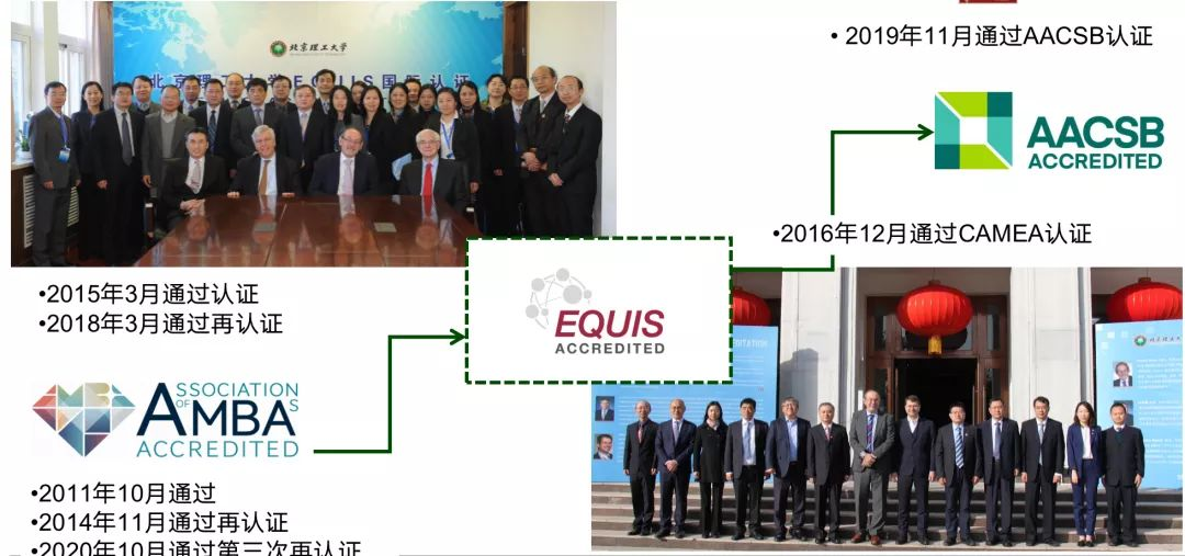 这所北京985千万别错过,招生人数880人,实际录取人数曾高于招生人数!!!